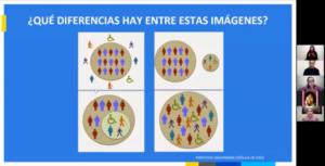 Imagen referencia de exclusión. segregación, integración e inclusión
